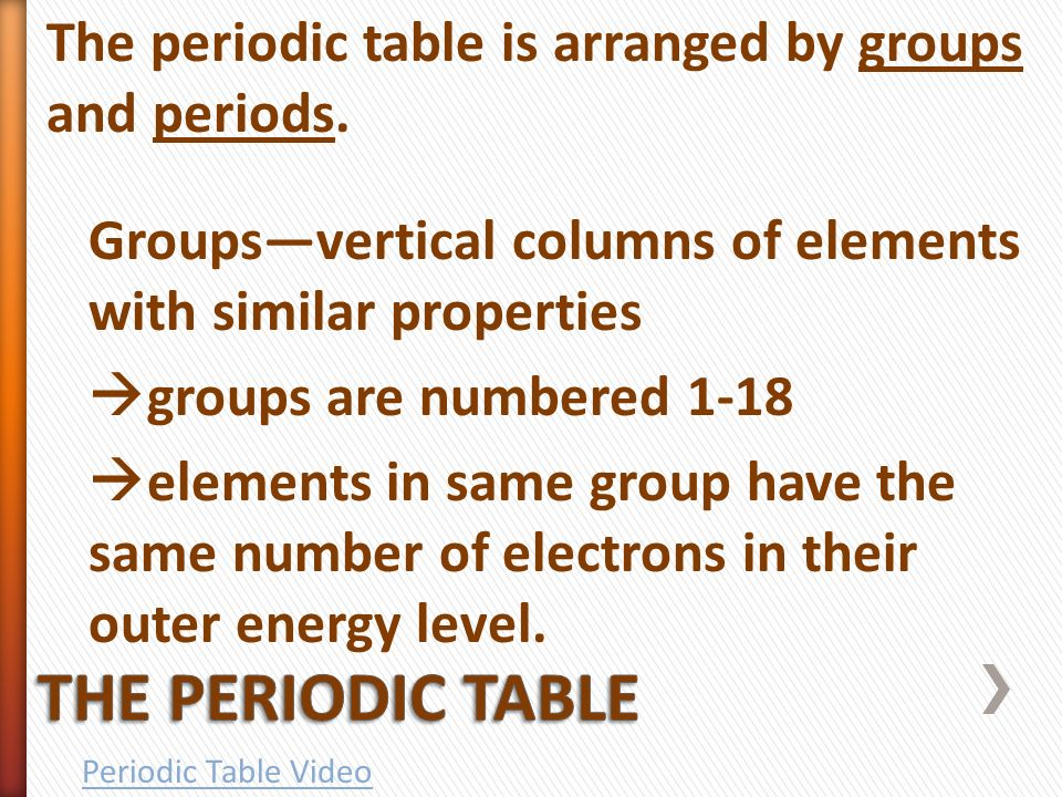 Properties of atoms and the periodic table ppt video online download the periodic table is arranged by groups and periods urtaz Image collections