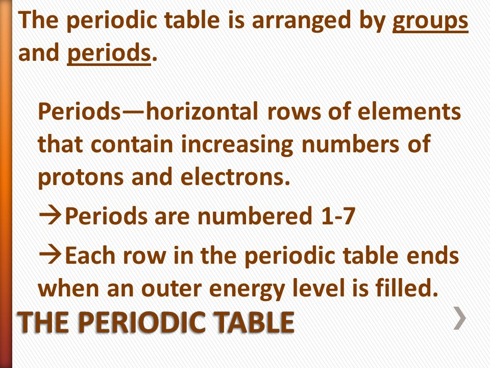 Properties of Atoms and the Periodic Table ppt video online download