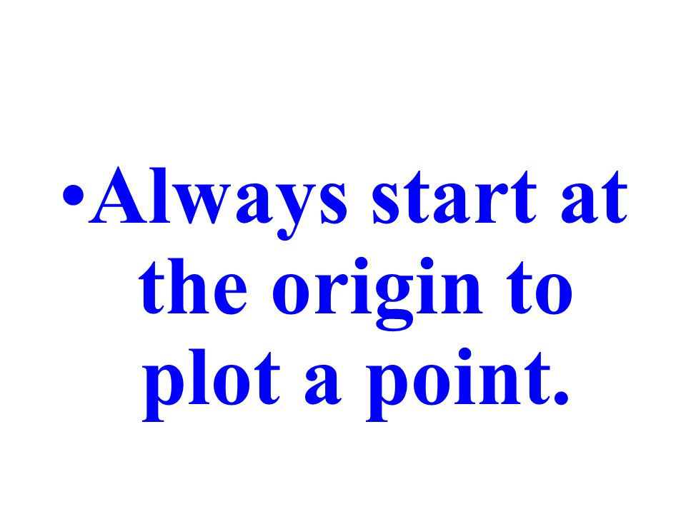 Always start at the origin to plot a point.