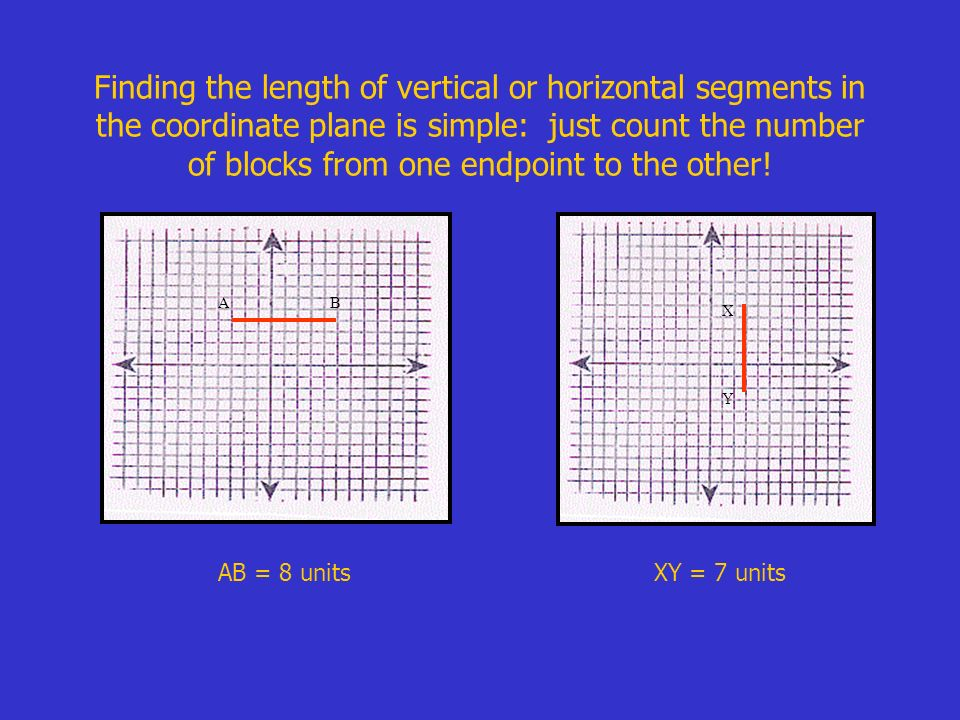 Finding the length of vertical or horizontal segments in the coordinate plane is simple: just count the number of blocks from one endpoint to the other!