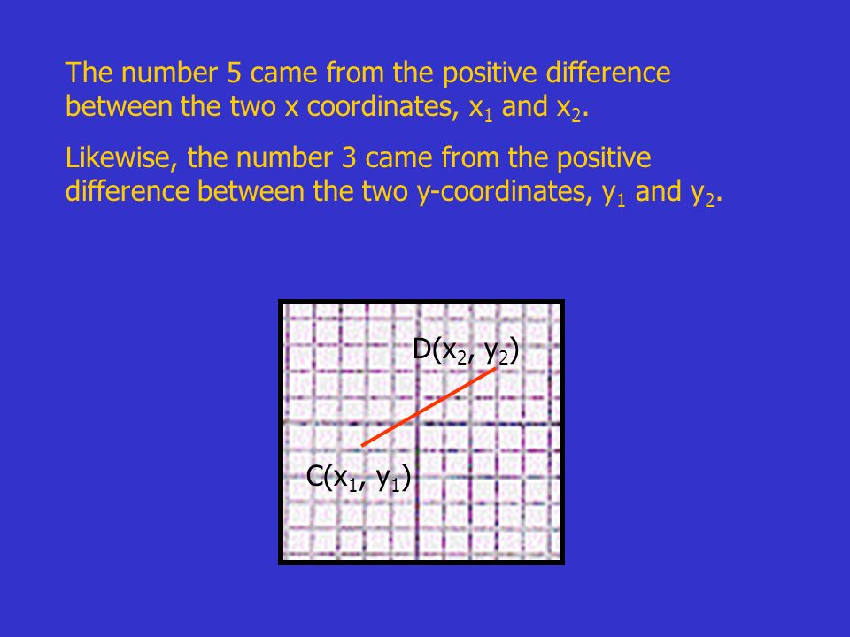 The number 5 came from the positive difference between the two x coordinates, x1 and x2.