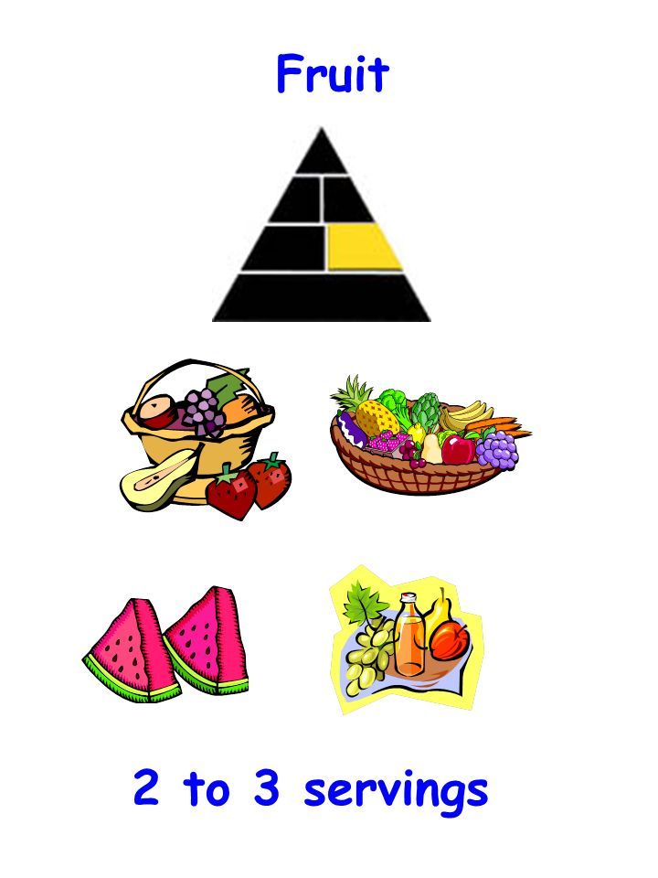 Fruit Where on the pyramid This group is located in the middle of the pyramid. What counts as 1 serving