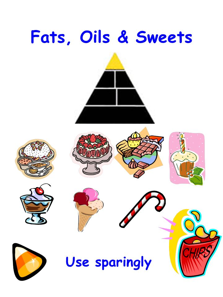 Fats, Oils & Sweets Use sparingly Fats, Oils & Sweets Use Sparingly