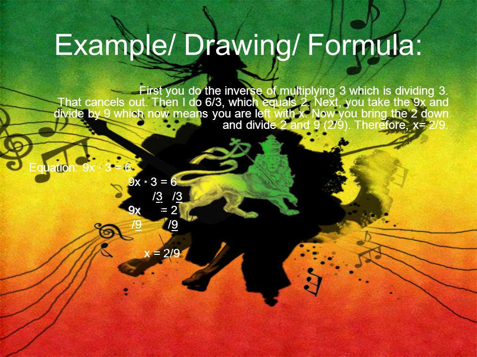 Example/ Drawing/ Formula: