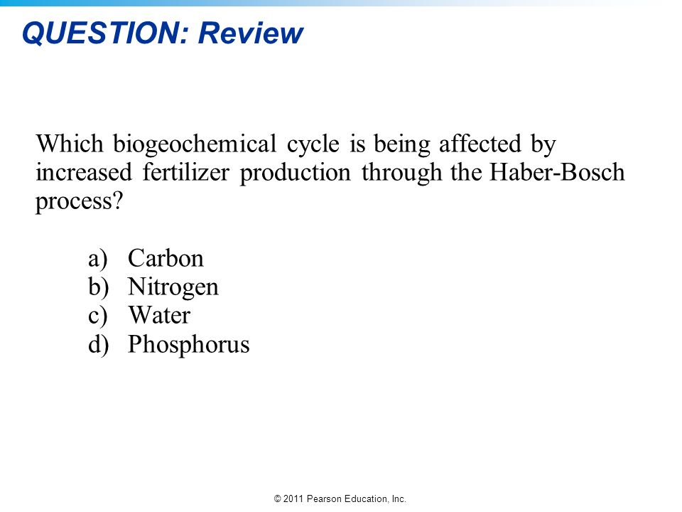 QUESTION: Review Which biogeochemical cycle is being affected by increased fertilizer production through the Haber-Bosch process