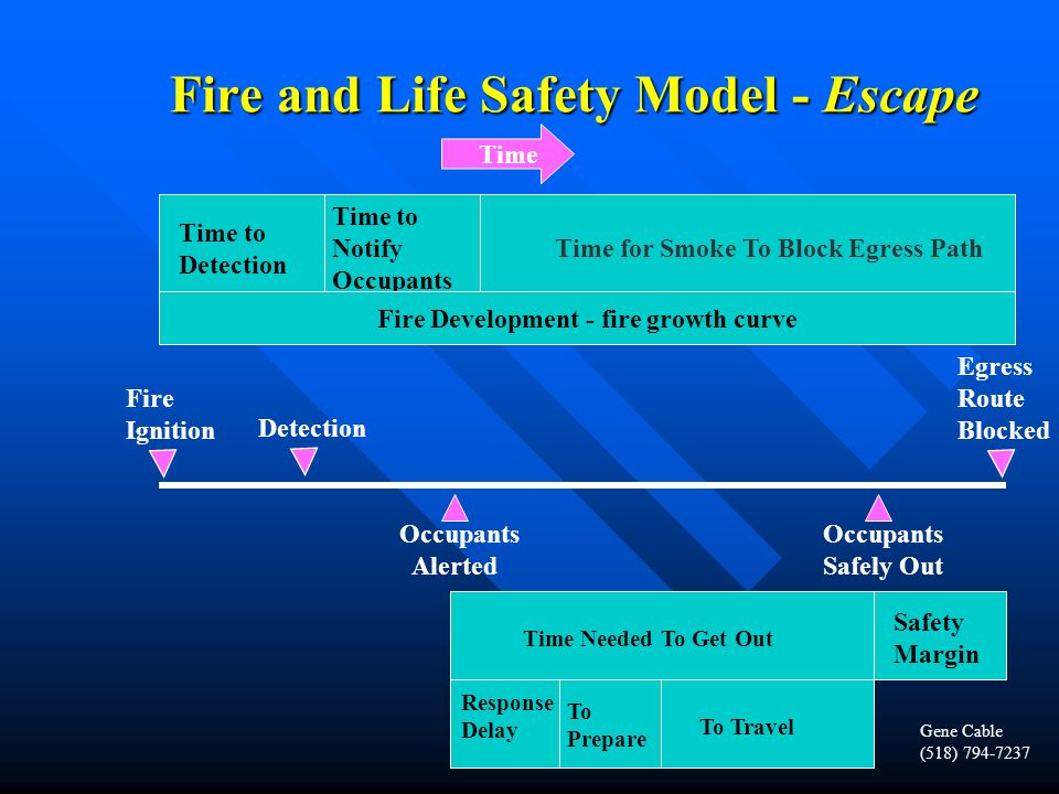 Fire and Life Safety Model - Escape