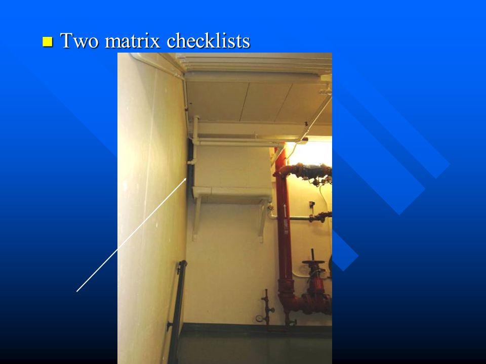 Two matrix checklists