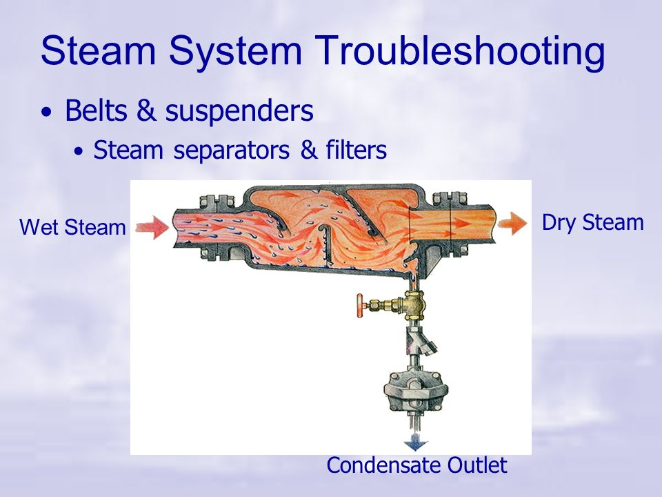 Steam System Troubleshooting
