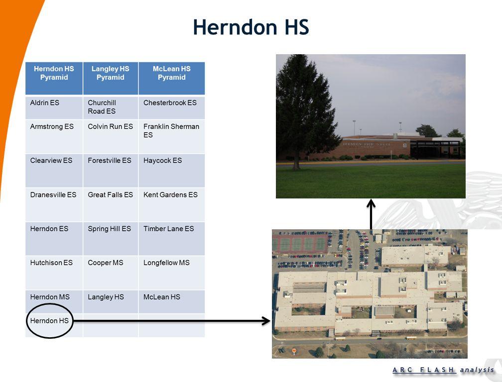 Herndon HS
