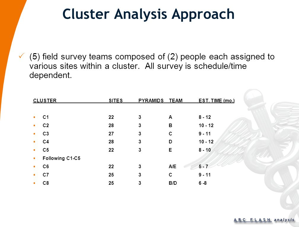 Cluster Analysis Approach