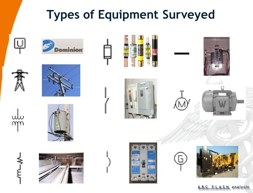 Types of Equipment Surveyed