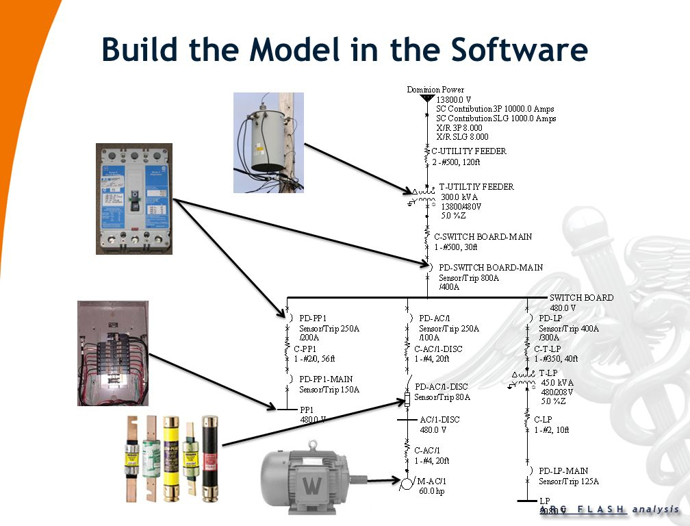Build the Model in the Software