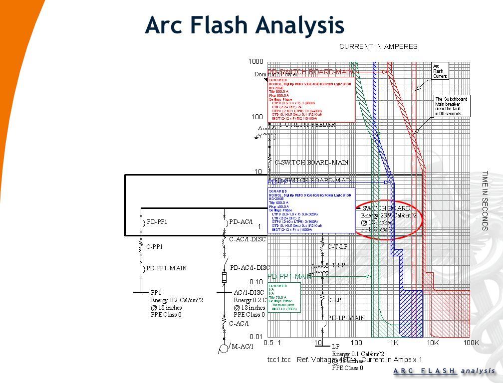 Arc flash - Wikipedia