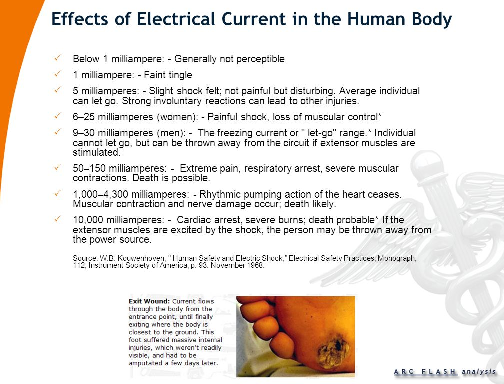 Effects of Electrical Current in the Human Body
