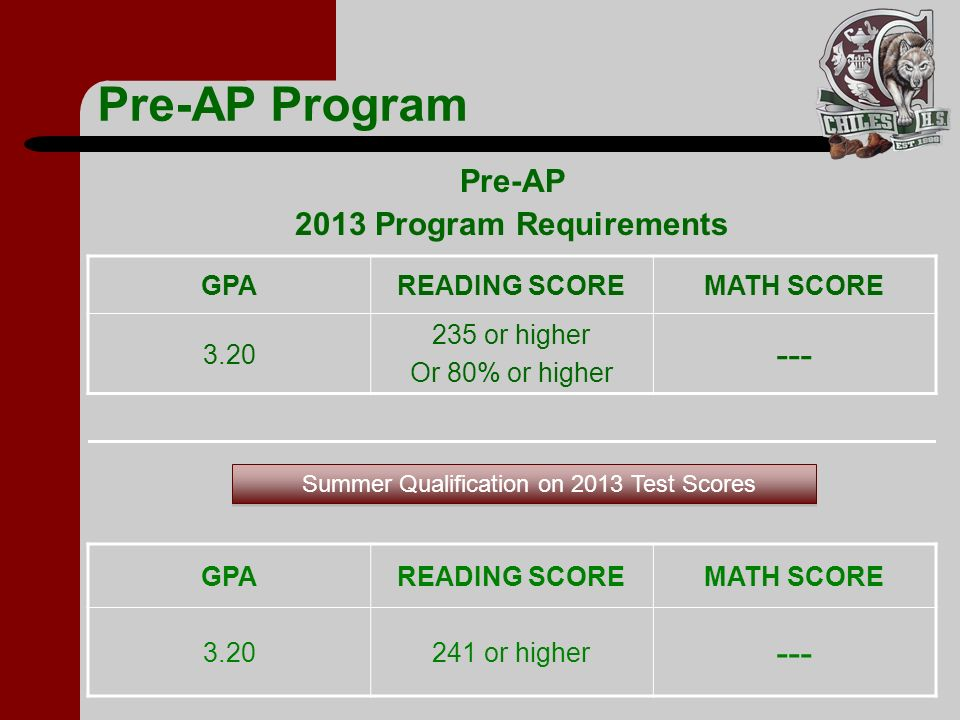 Pre-AP Program --- --- Pre-AP 2013 Program Requirements GPA