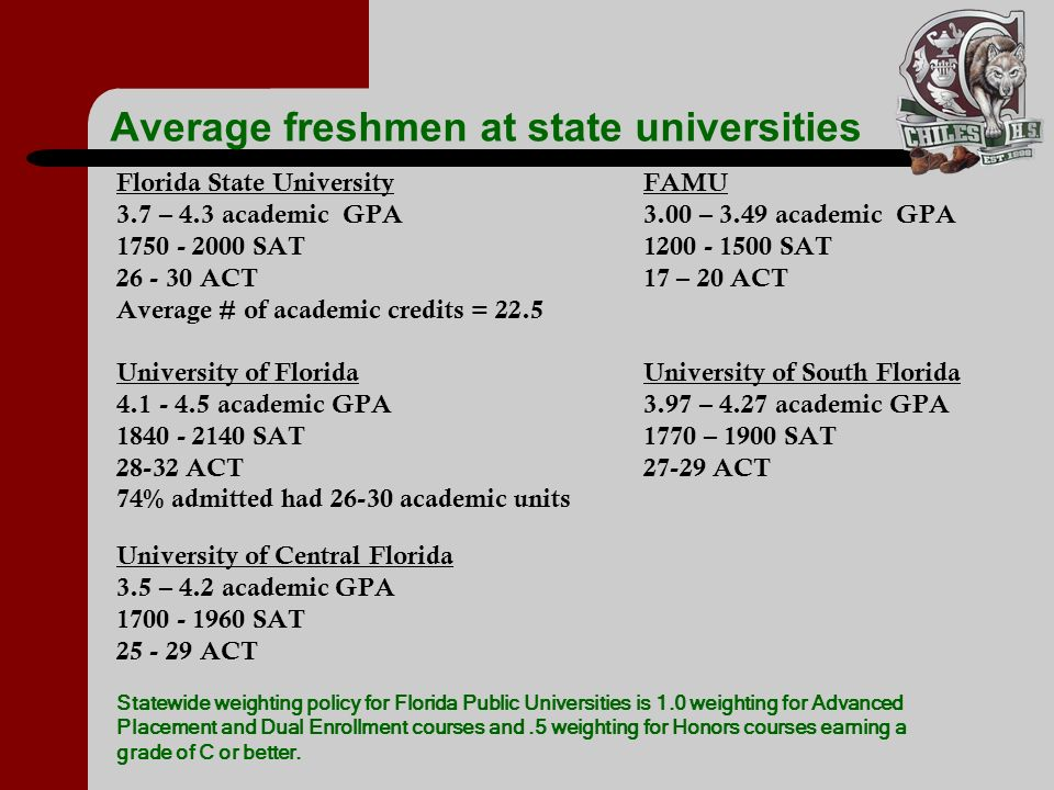 Average freshmen at state universities