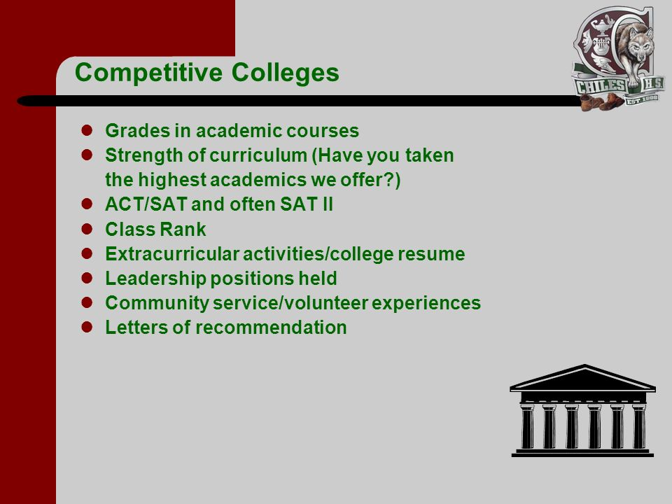 Competitive Colleges Grades in academic courses