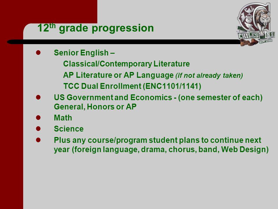 12th grade progression Senior English –