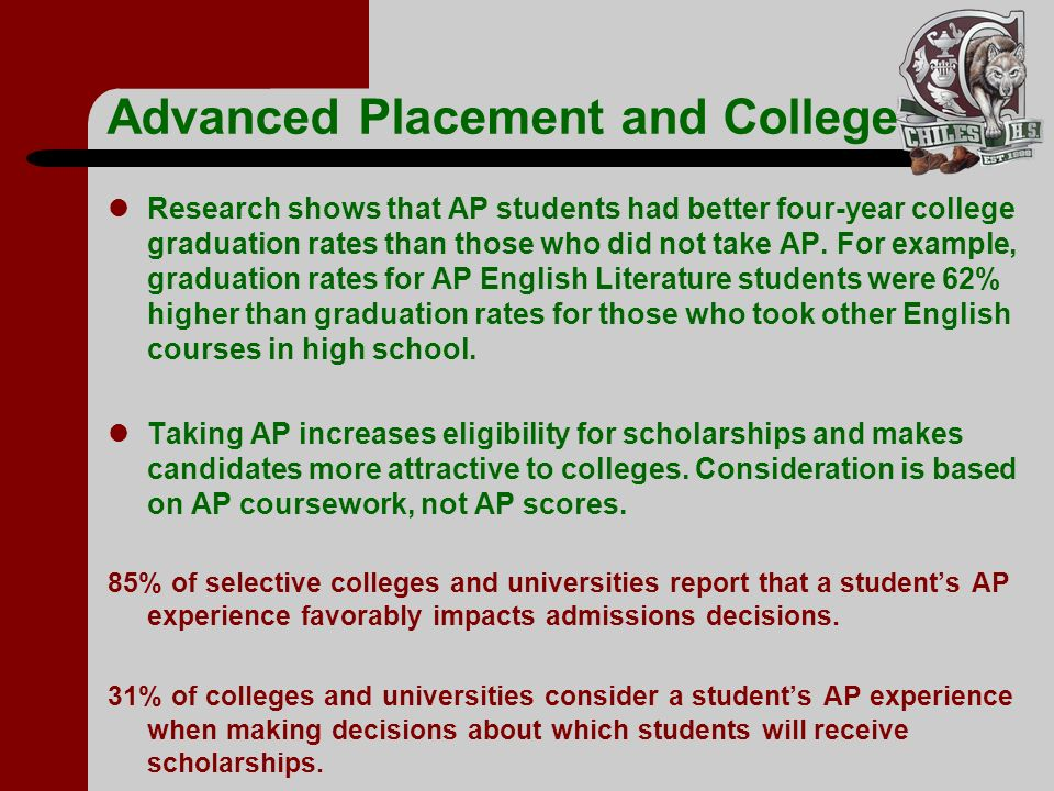 Advanced Placement and College