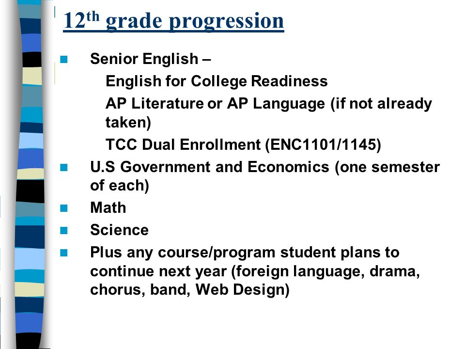12th grade progression Senior English – English for College Readiness