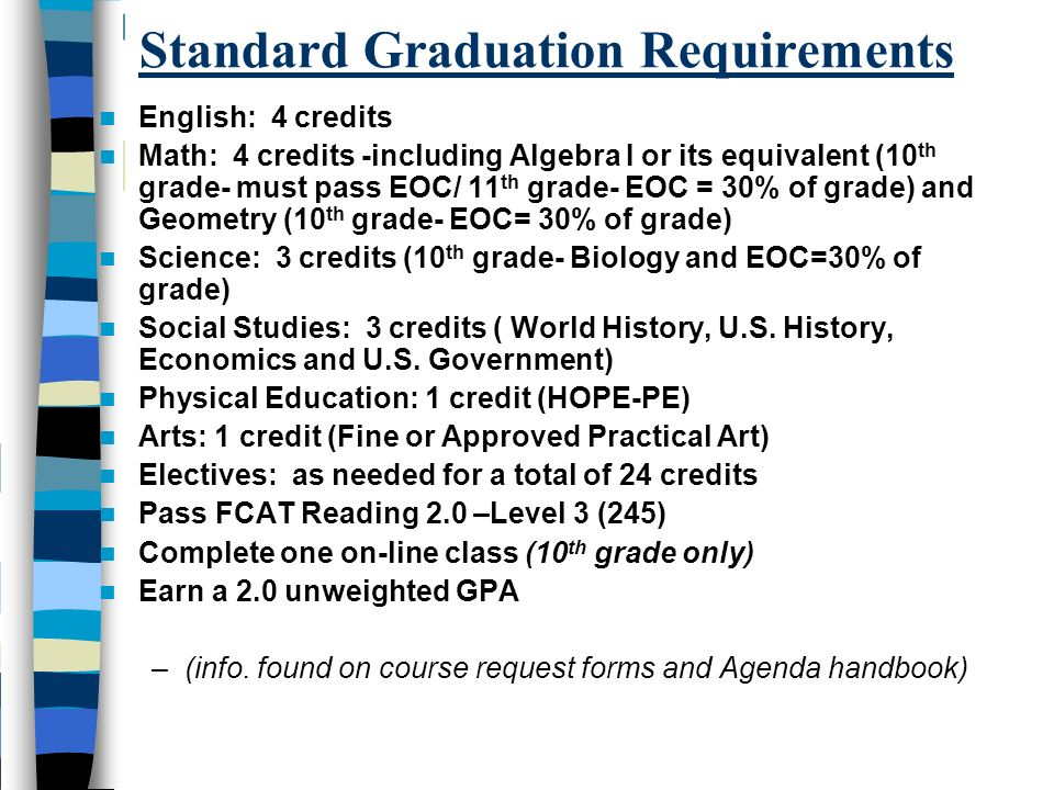 Standard Graduation Requirements