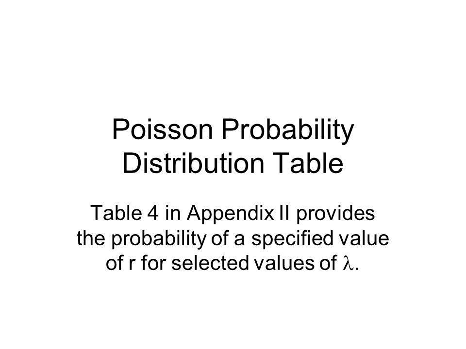 Geometric distribution ppt video online download - Poisson distribution table ...