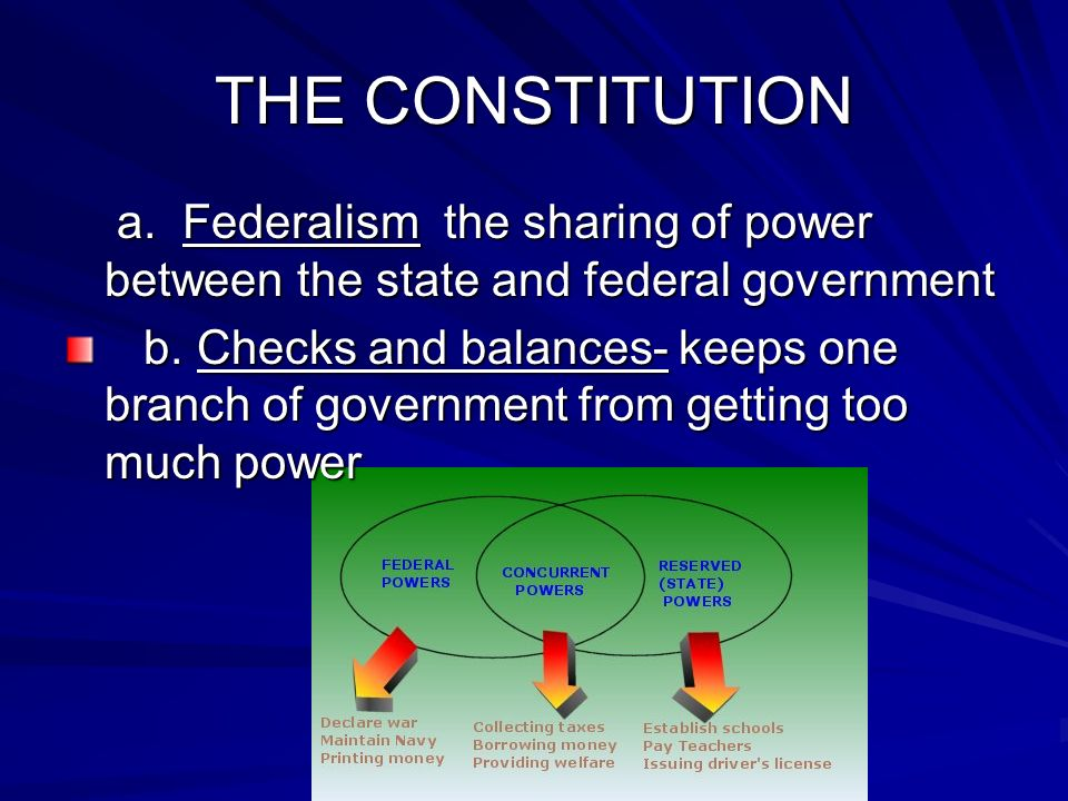 THE CONSTITUTION a. Federalism the sharing of power between the state and federal government.