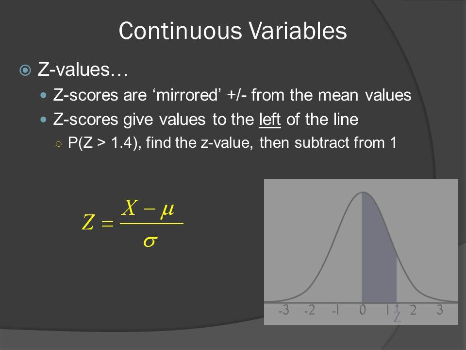 ap statistics exam review pdf