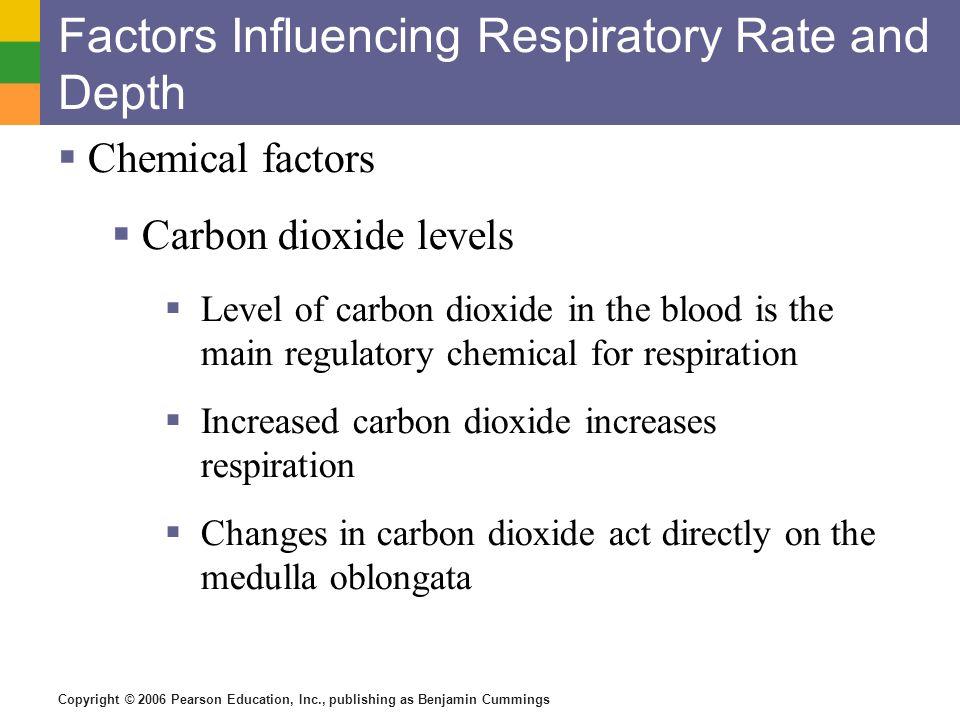 Factors Influencing Respiratory Rate and Depth