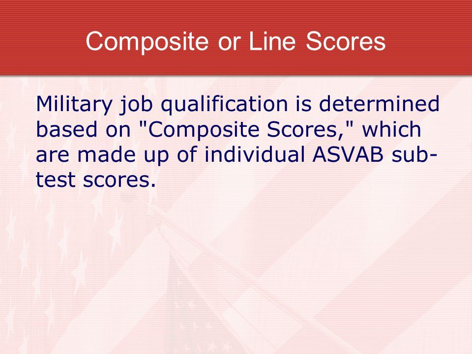 Composite or Line Scores