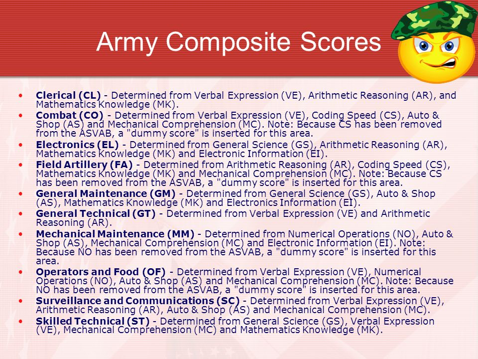 Army Composite Scores Clerical (CL) - Determined from Verbal Expression (VE), Arithmetic Reasoning (AR), and Mathematics Knowledge (MK).