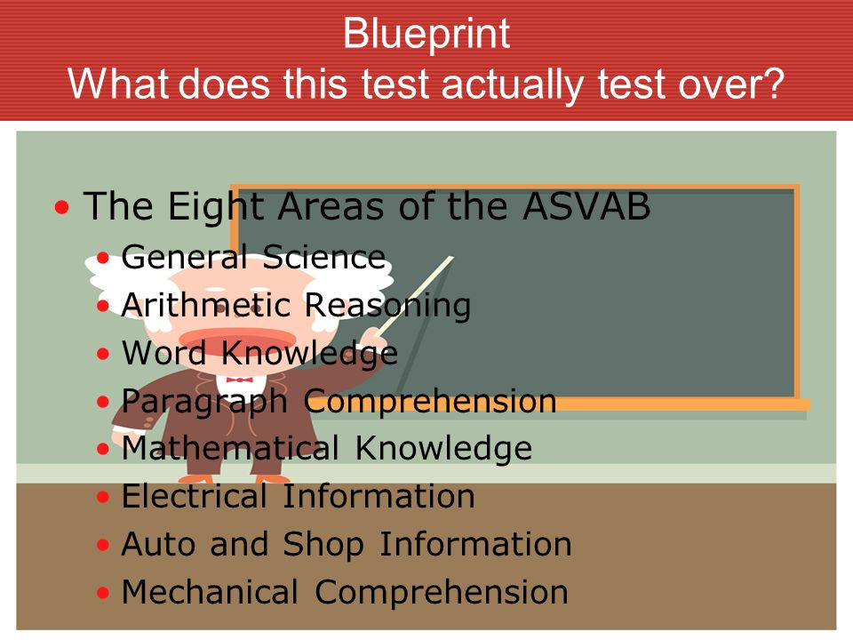 Blueprint What does this test actually test over