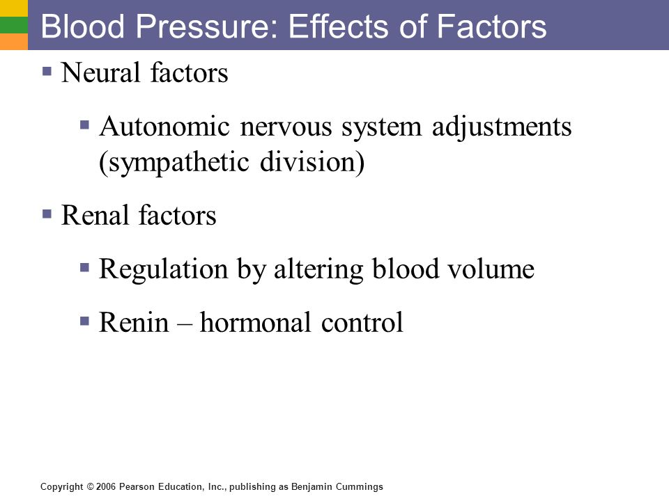 Blood Pressure: Effects of Factors