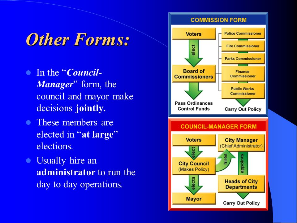 Other Forms: In the Council-Manager form, the council and mayor make decisions jointly. These members are elected in at large elections.