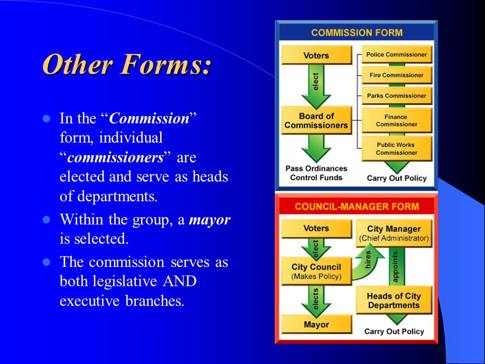Other Forms: In the Commission form, individual commissioners are elected and serve as heads of departments.