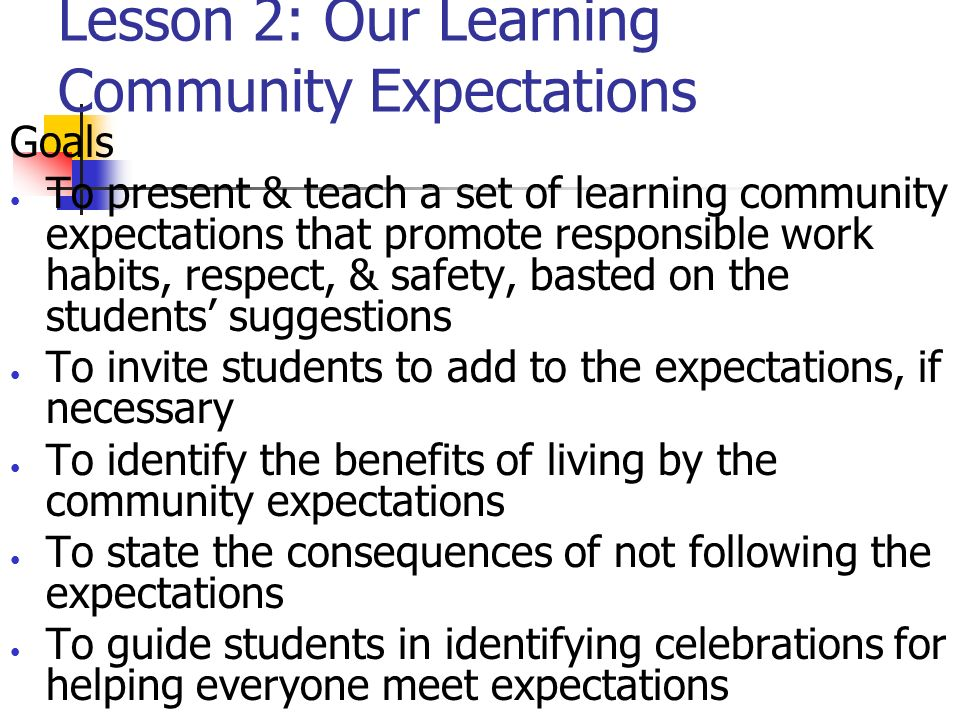 Lesson 2: Our Learning Community Expectations
