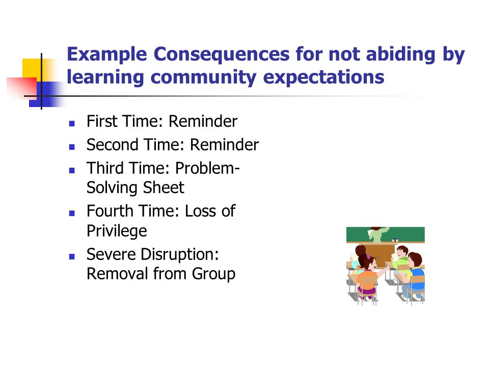 Example Consequences for not abiding by learning community expectations