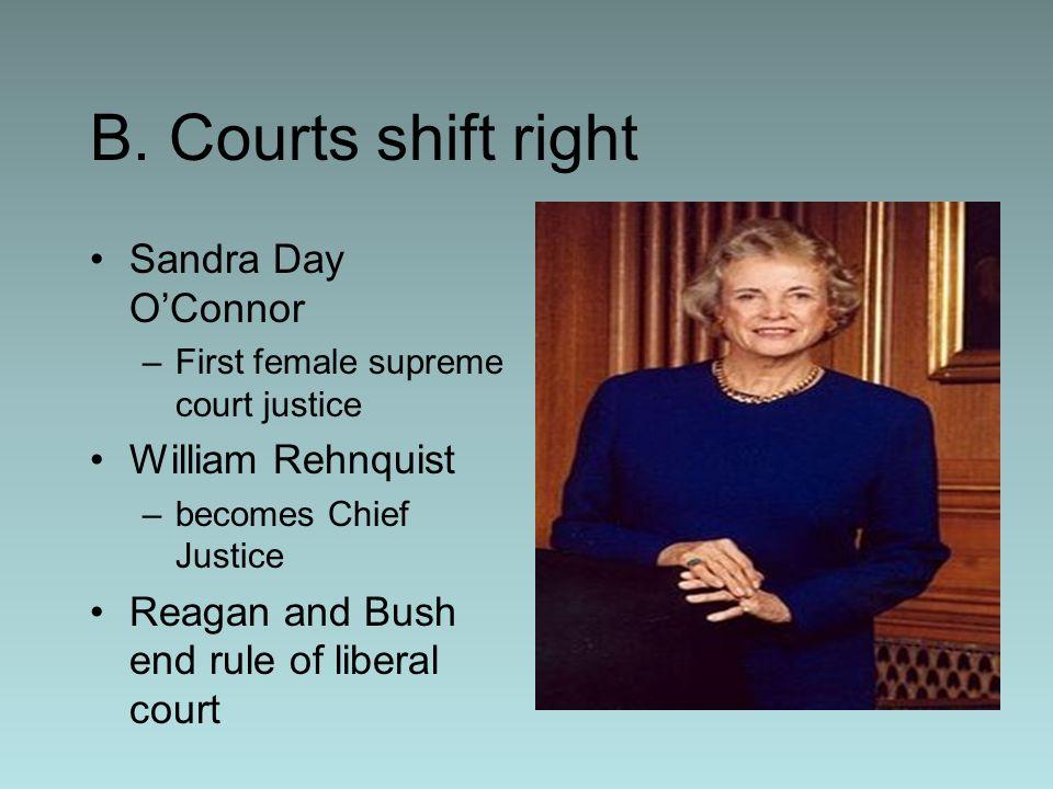 B. Courts shift right Sandra Day O'Connor William Rehnquist