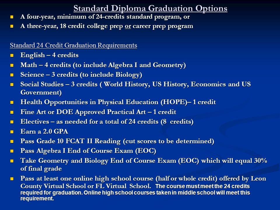 Standard Diploma Graduation Options
