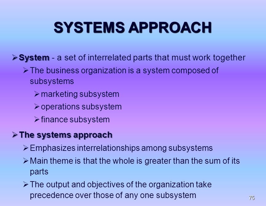 identification of the interrelationships of business systems and subsystems Once again turmoil enters the relationships of is and businesses, where software  and  as a consequence of the above problems that have been identified some  of the  system integrity : how well are the sub systems integrated into the total.