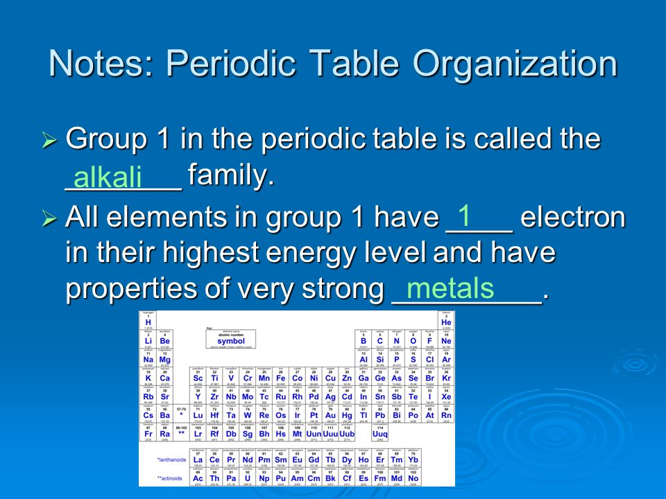 Notes periodic table organization ppt download notes periodic table organization urtaz Images