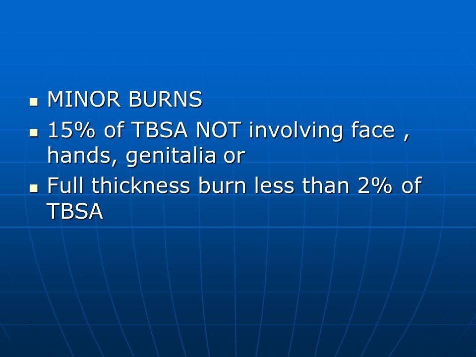 MINOR BURNS 15% of TBSA NOT involving face , hands, genitalia or.