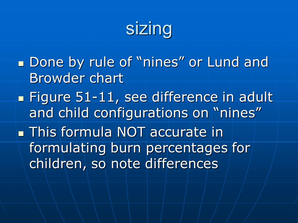 sizing Done by rule of nines or Lund and Browder chart