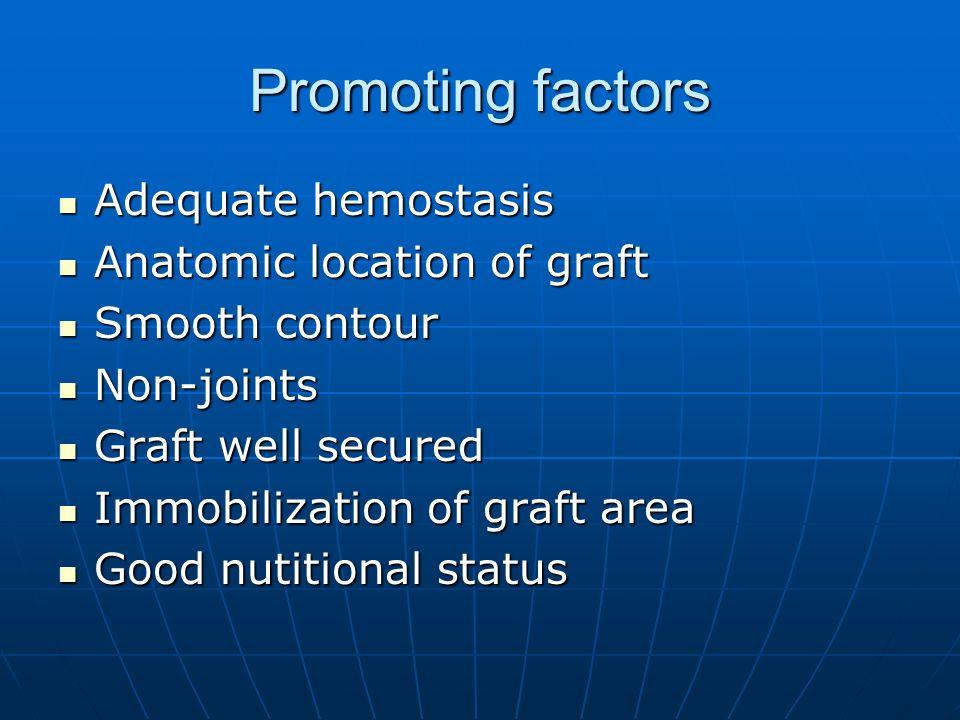 Promoting factors Adequate hemostasis Anatomic location of graft