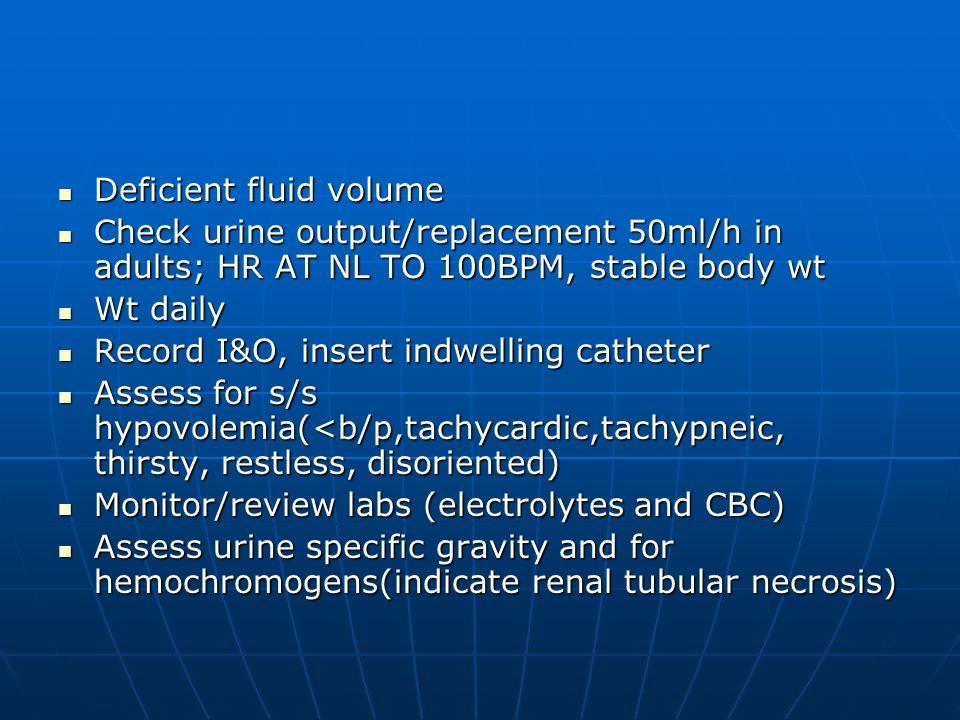 Deficient fluid volume