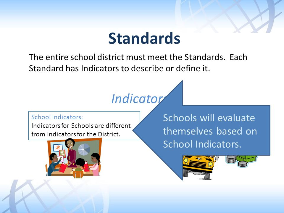 Standards The entire school district must meet the Standards. Each Standard has Indicators to describe or define it.