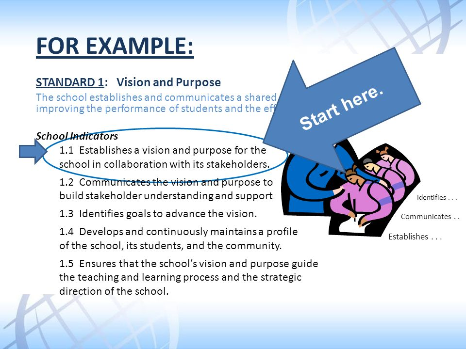 For example: Start here. STANDARD 1: Vision and Purpose