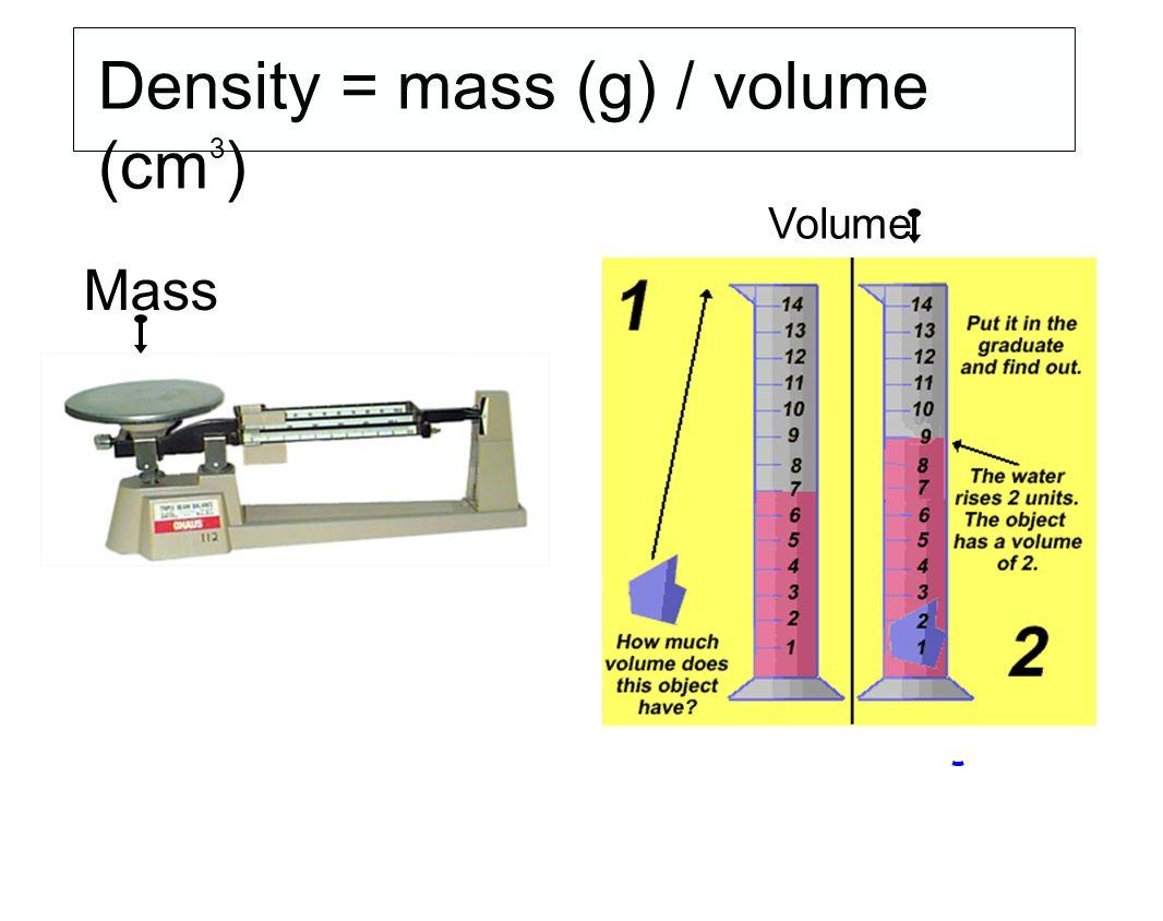 Density = mass (g) / volume (cm3)