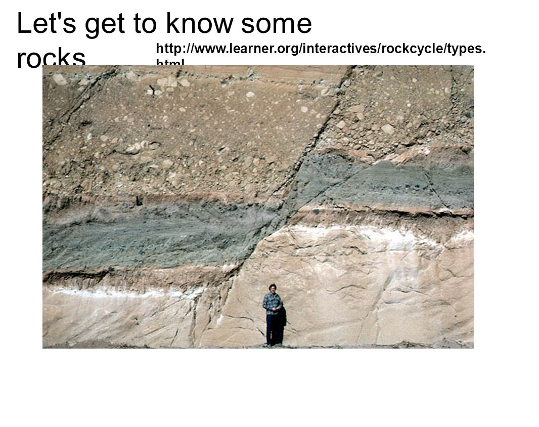 Let s get to know some rocks