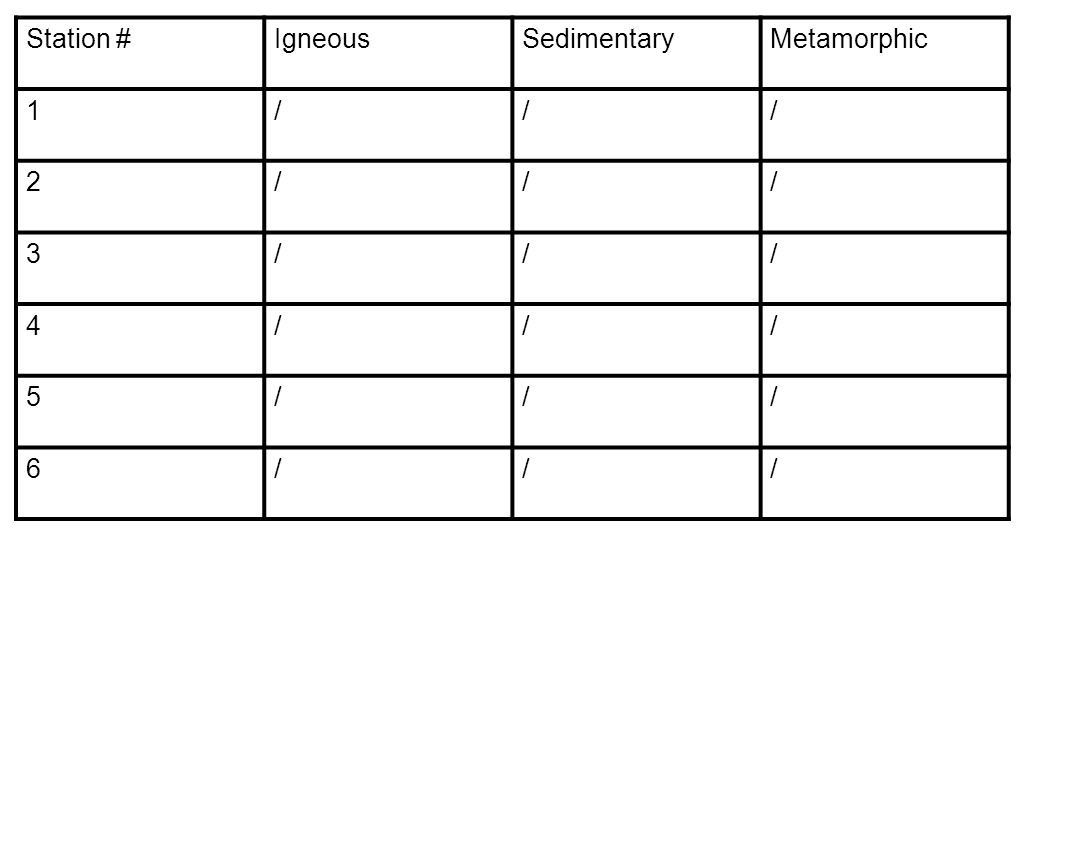 Station # Igneous Sedimentary Metamorphic 1 / 2 3 4 5 6
